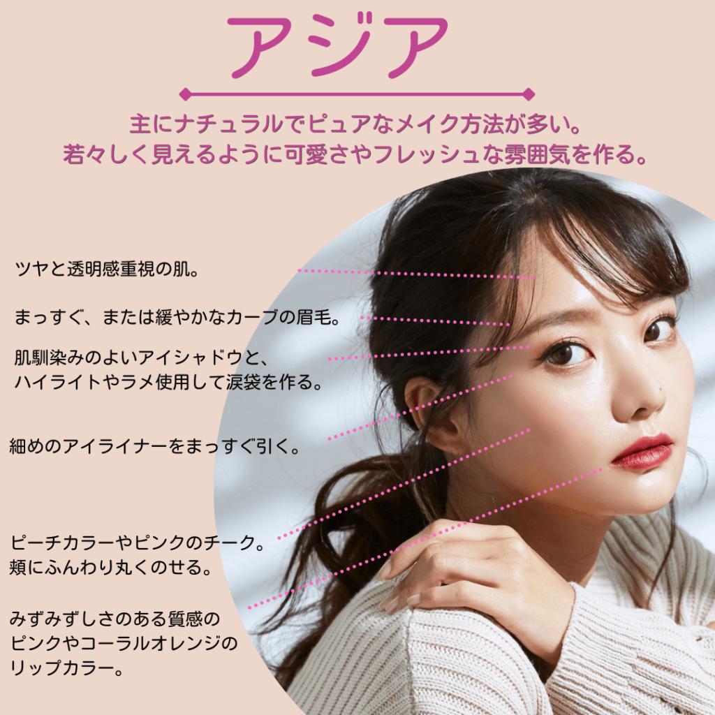 アジア VS 欧米 メイク 03